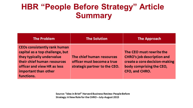 HBR People before strategy